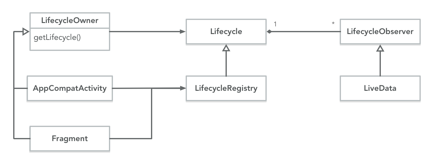 android-lifecycle-rxjava-2021-10-15-01-25-38